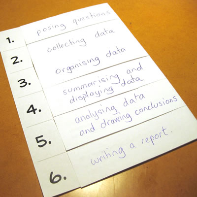 Statistical Inquiry Foldable