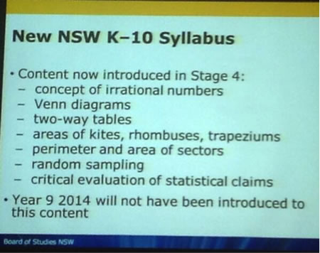 New NSW K-10 Syllabus, Content now introduced in Stage 4.