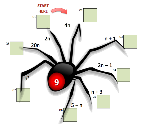 Substitution Spider - MathsClass