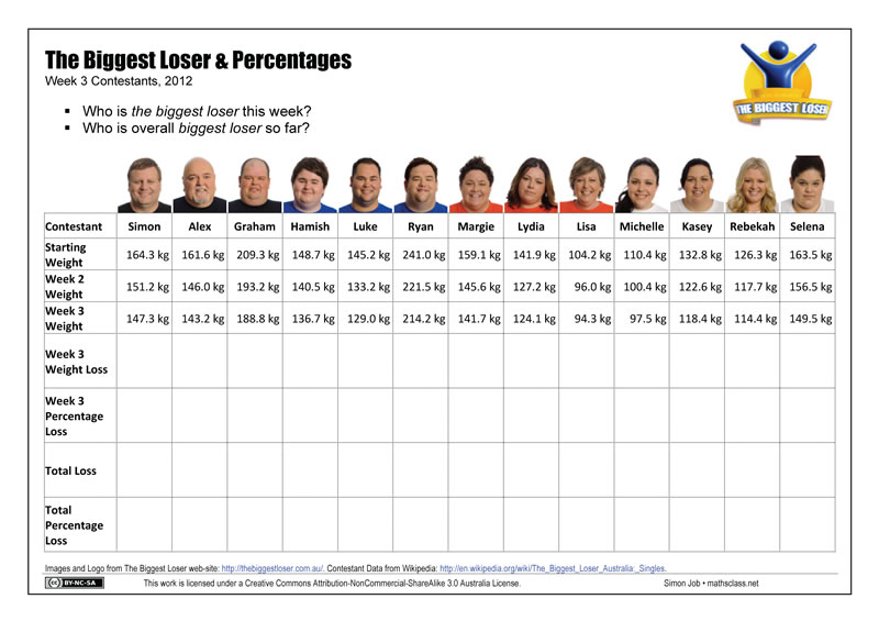 The Biggest Loser 2012 Worksheet