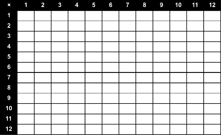 Blank Math Grids Printable Picture Pictures to pin on Pinterest